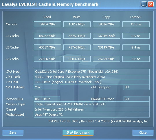 ev1 Intel® Core™ i7 975 Extreme Edition : First Review