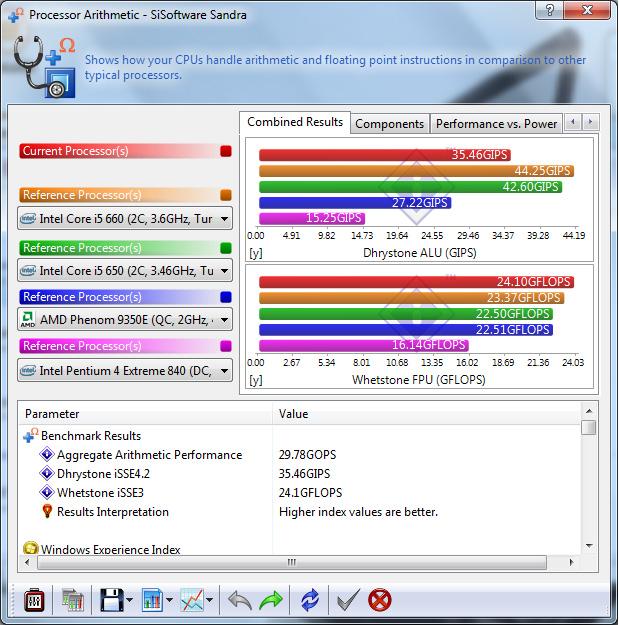 ev01 Review : Acer Aspire Timeline X 3820TG