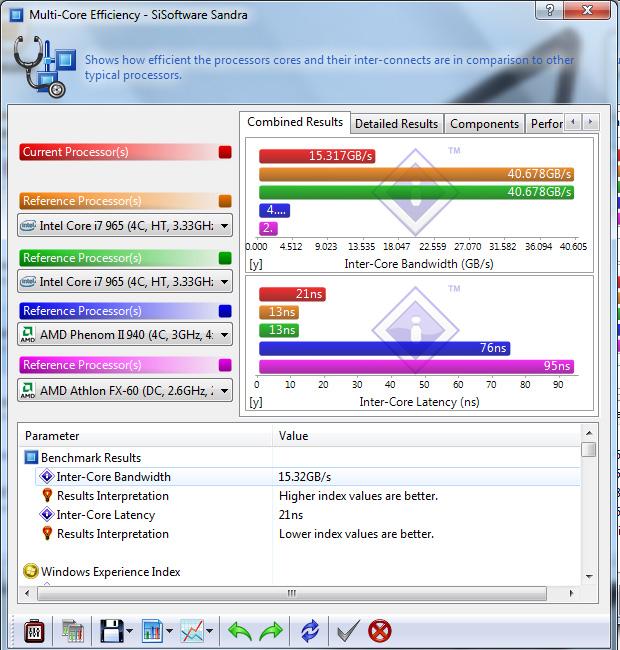 ev03 Review : Acer Aspire Timeline X 3820TG