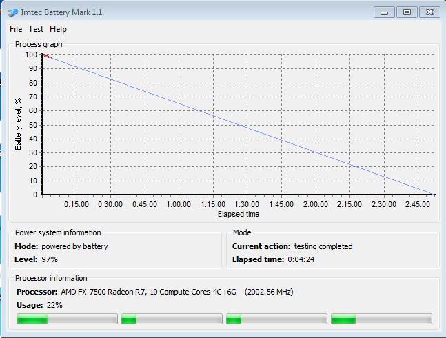 Review : Acer Aspire E15 (E5 551G F4U1)