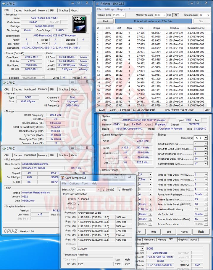linx2 AMD Phenom II X6 1090T Black Edition Overclock Results