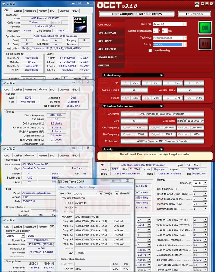 occt AMD Phenom II X6 1090T Black Edition Overclock Results