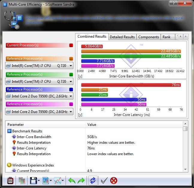 ev03 Review : Asus UL30v (Intel Core 2 Duo SU7300)