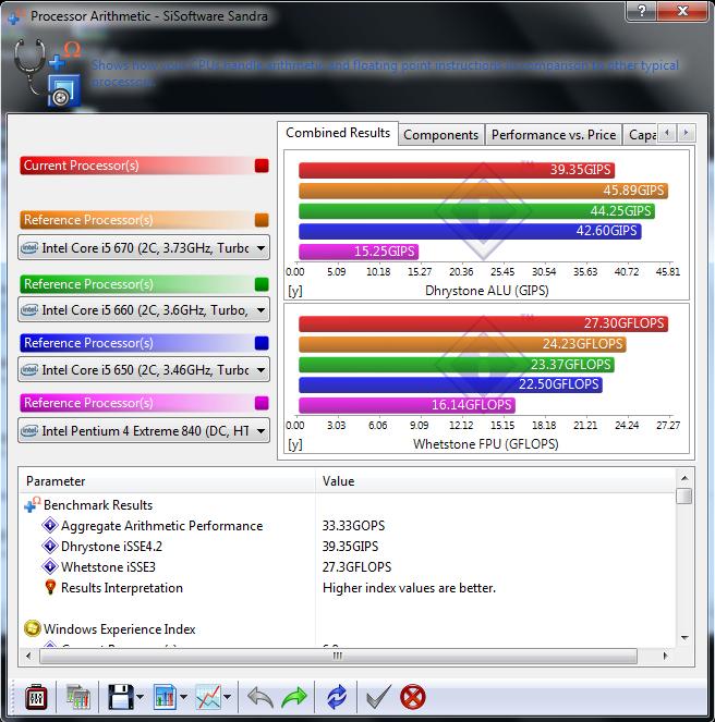 ev01 Review : Asus N82JQ Notebook & USB 3.0 Performance
