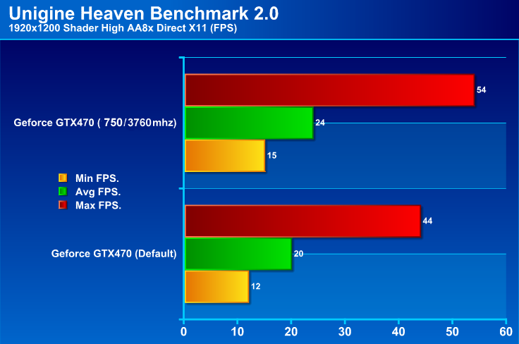 "Debut ! NVIDIA GF100 ""FERMI"" to introduce nVidia GeForce GTX470/GTX480"