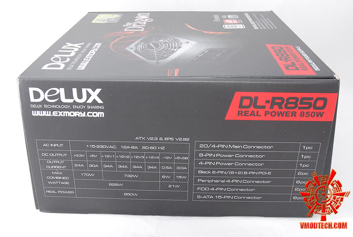 2 Review : DELUX DL R850