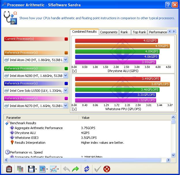 ev01 Review : Asus Eee Top 1610PT