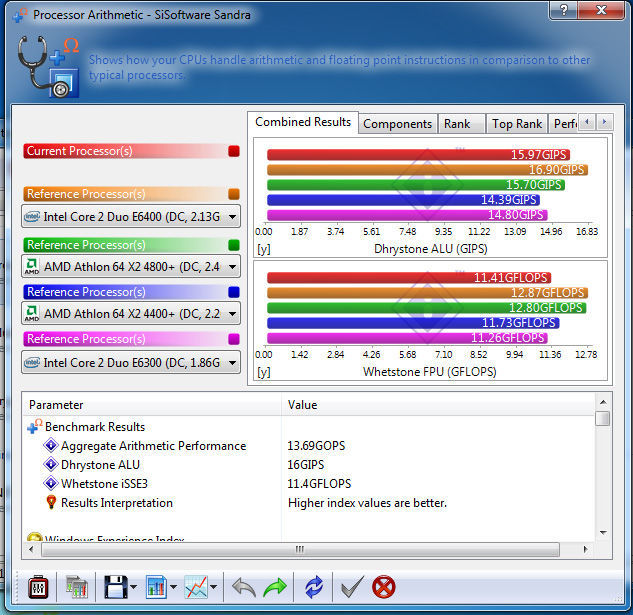 ev01 Review : Fujitsu Lifebook LH520