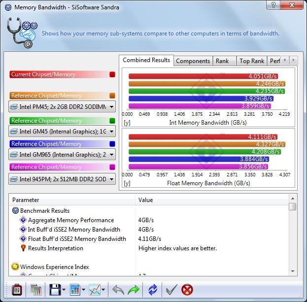 ev04 Review : Fujitsu Lifebook P3110