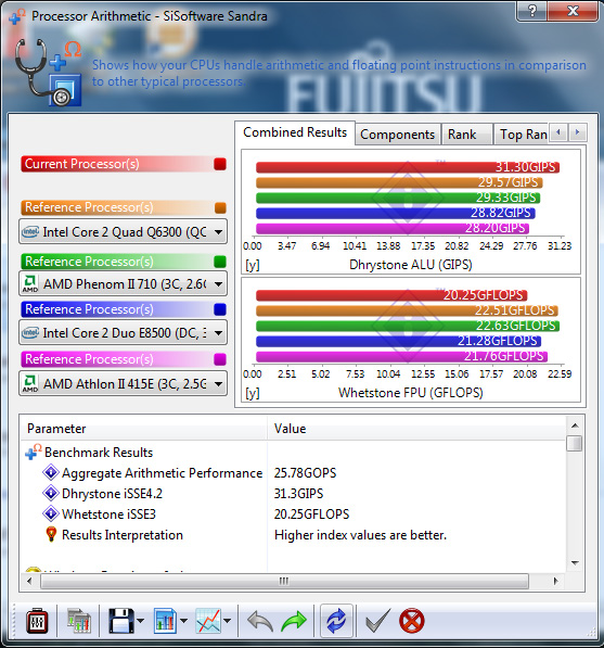 ev01 Review : Fujitsu Lifebook SH560 (Core i3)