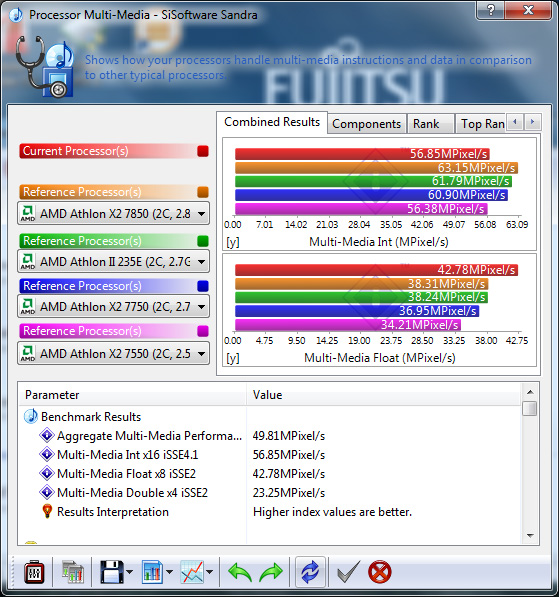 ev02 Review : Fujitsu Lifebook SH560 (Core i3)