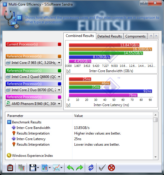 ev03 Review : Fujitsu Lifebook SH560 (Core i3)