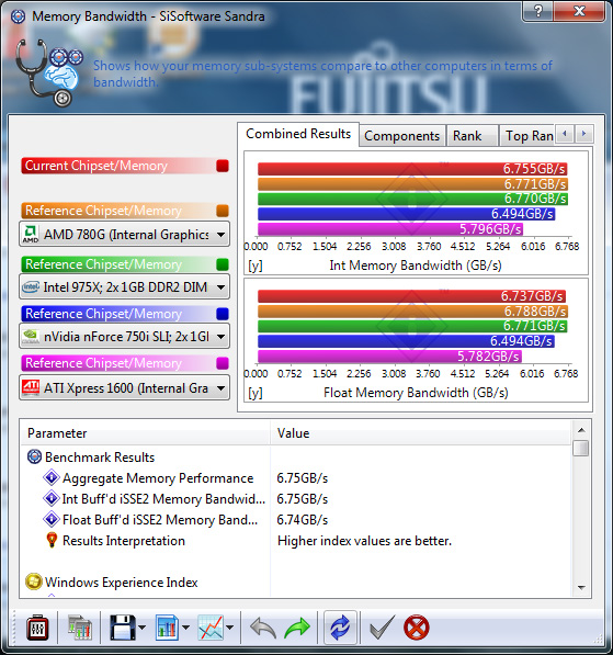 ev04 Review : Fujitsu Lifebook SH560 (Core i3)