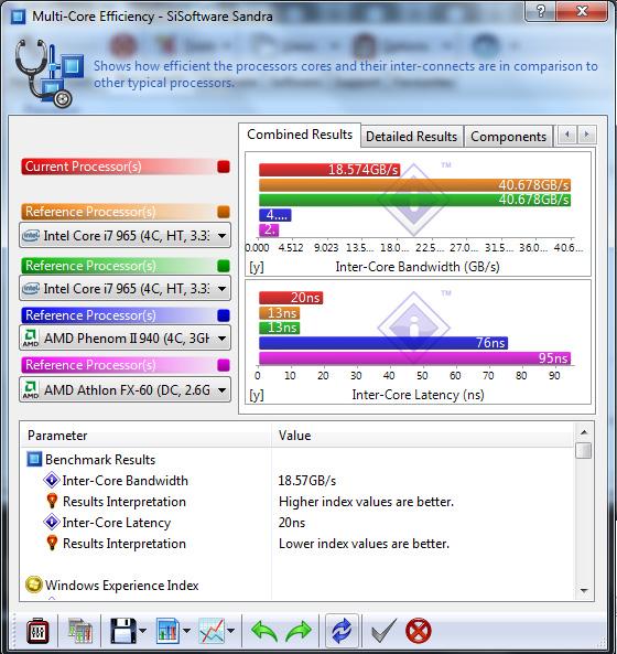 ev03 Review : Gateway NV59C (Intel Core i5 520)