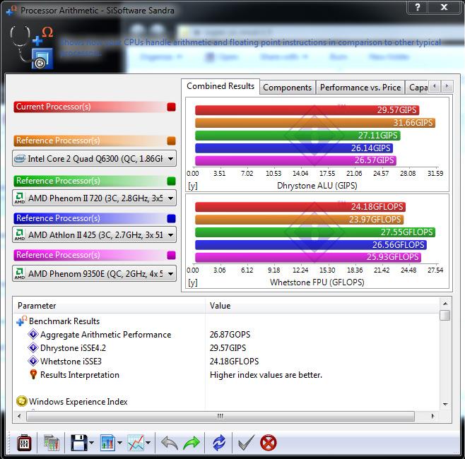ev01 Review : Lenovo Ideapad B460