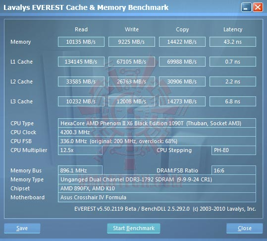 ev1 AMD Phenom II X6 1090T Black Edition Overclock Results