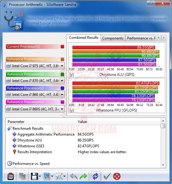 ss1 AMD Phenom II X6 1090T Black Edition Overclock Results
