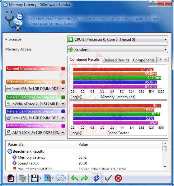 ss5 AMD Phenom II X6 1090T Black Edition Overclock Results
