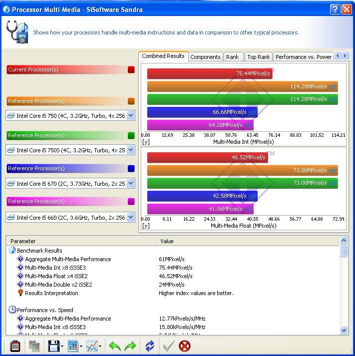 43 ทดสอบ Intel Pentium Dual Core E6500 สไตล์สารคาม !