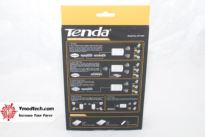 Review : Tenda W150M Wireless AP/Router