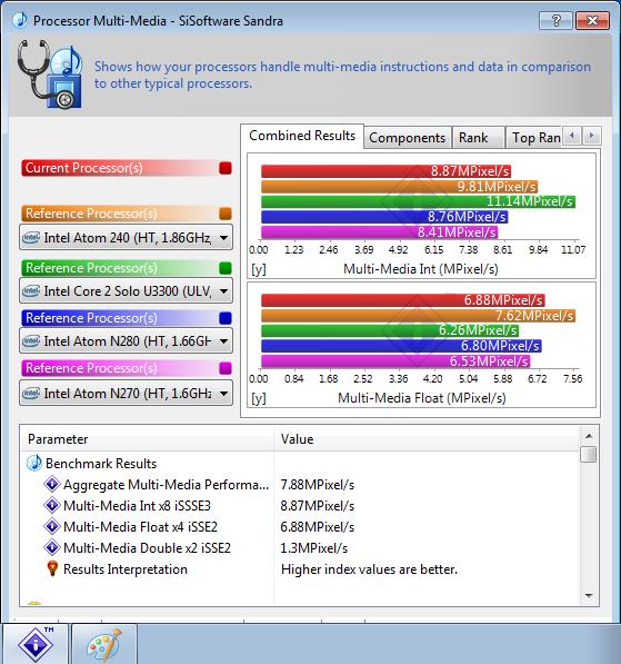 ev02 Review : Toshiba NB305 Netbook
